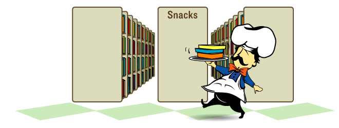 Recipes4Success-Snacks